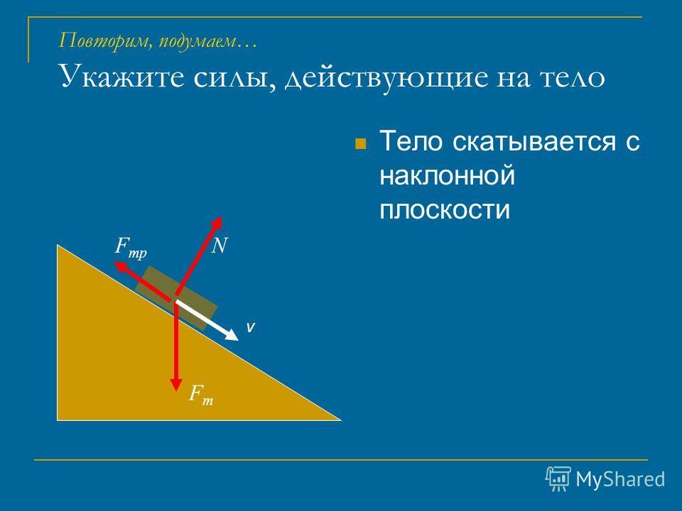 Повторим, подумаем… Укажите силы, действующие на тело Тело скатывается с наклонной плоскости FтFт N v F тр