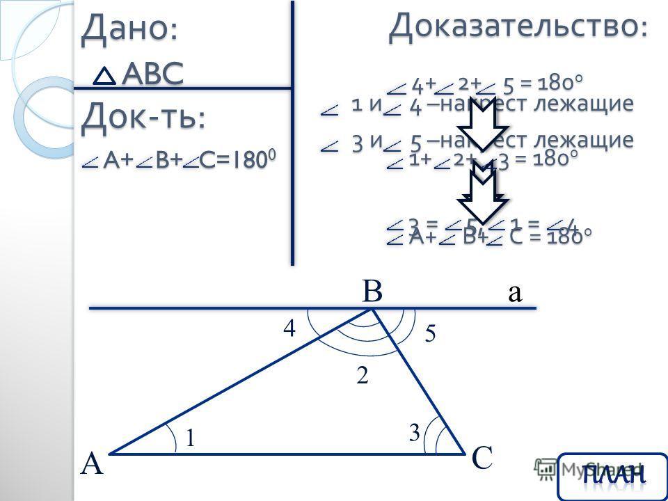 Доказательство : А B C Дано : ABC Док - ть : 1 и 4 – накрест лежащие 1 и 4 – накрест лежащие 3 и 5 – накрест лежащие 3 и 5 – накрест лежащие A+ B+ C=180 0 A+ B+ C=180 0 a 3 1 2 5 4 3 = 5, 3 = 5, 1 = 4 1 = 4 A+ B+ C = 180 0 4+ 2+ 5 = 180 0 1+ 2+ 3 = 1