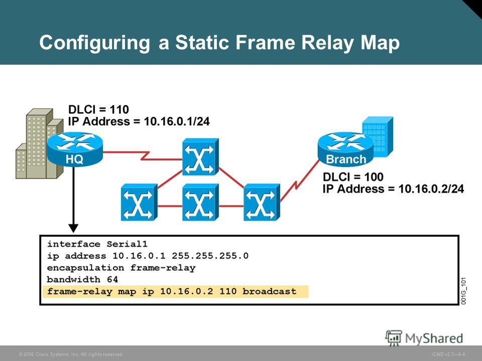 © 2006 Cisco Systems, Inc. All rights reserved. ICND v2.36-4 Configuring a Static Frame Relay Map