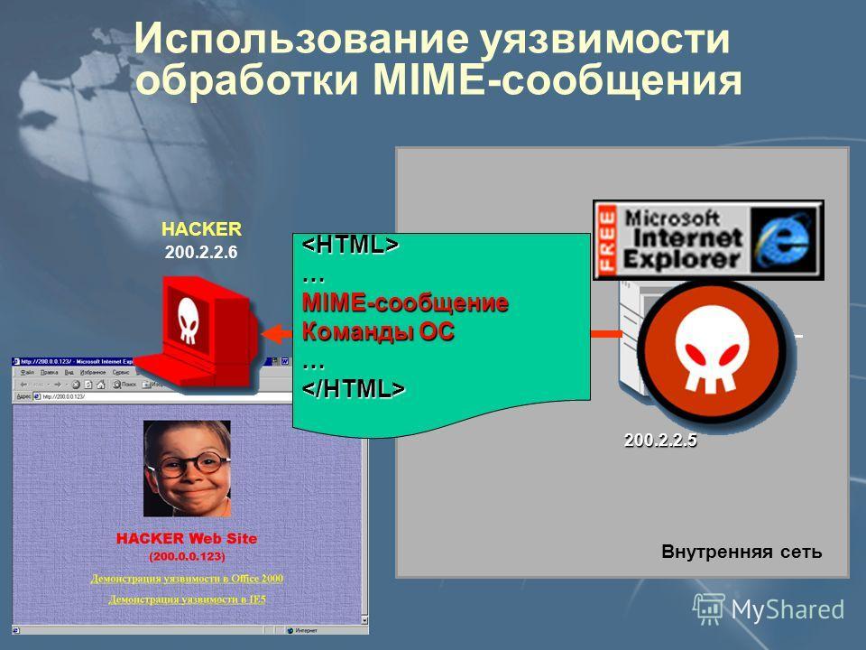 HACKER 200.2.2.6 200.2.2.5 Внутренняя сеть HTTP Использование уязвимости обработки MIME-сообщения … MIME-сообщение Команды ОС …