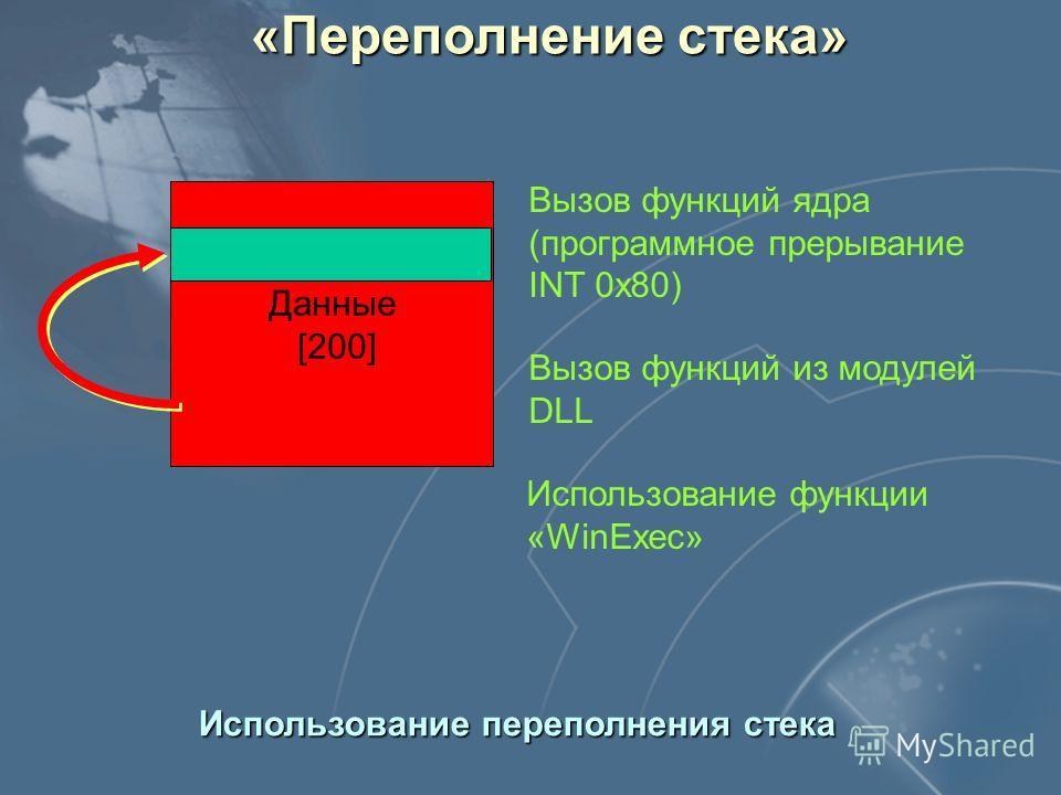 Данные [200] «Переполнение стека» Вызов функций ядра (программное прерывание INT 0x80) Вызов функций из модулей DLL Использование функции «WinExec» Использование переполнения стека