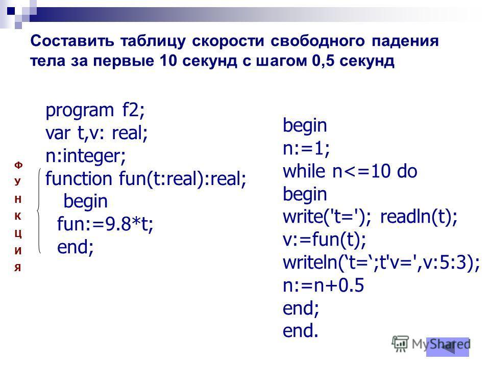 Составить таблицу скорости свободного падения тела за первые 10 секунд с шагом 0,5 секунд program f2; var t,v: real; n:integer; function fun(t:real):real; begin fun:=9.8*t; end; begin n:=1; while n