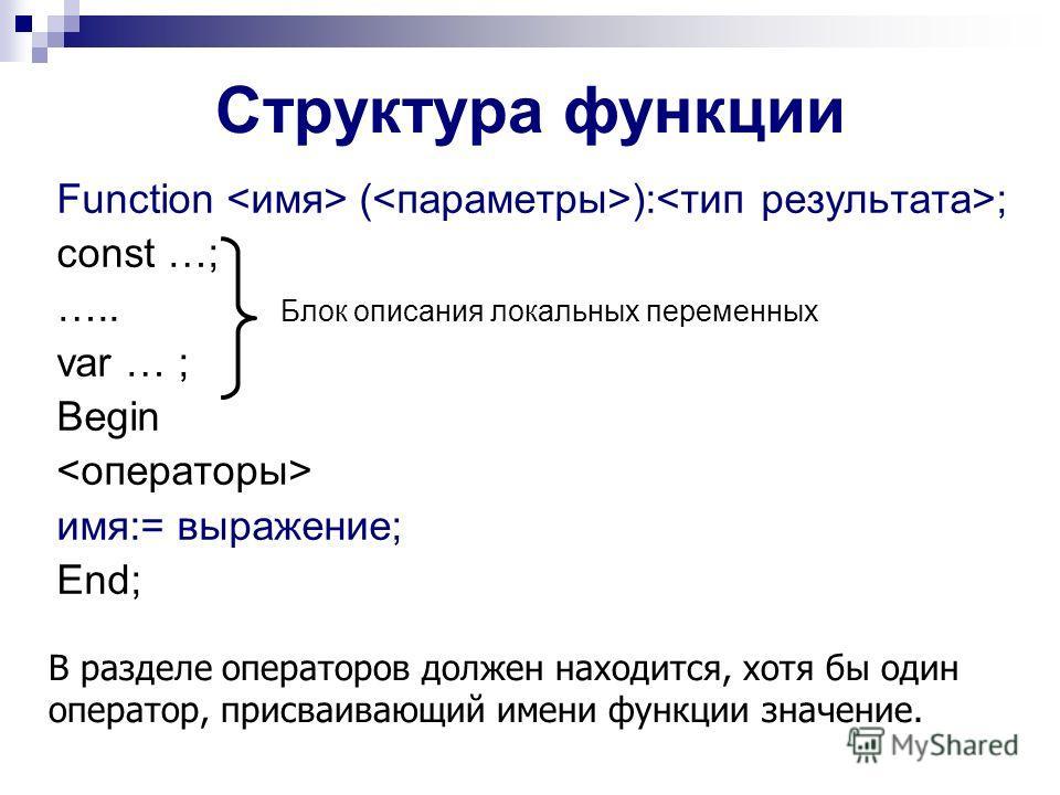 Структура функции Function ( ): ; const …; ….. Блок описания локальных переменных var … ; Begin имя:= выражение; End; В разделе операторов должен находится, хотя бы один оператор, присваивающий имени функции значение.