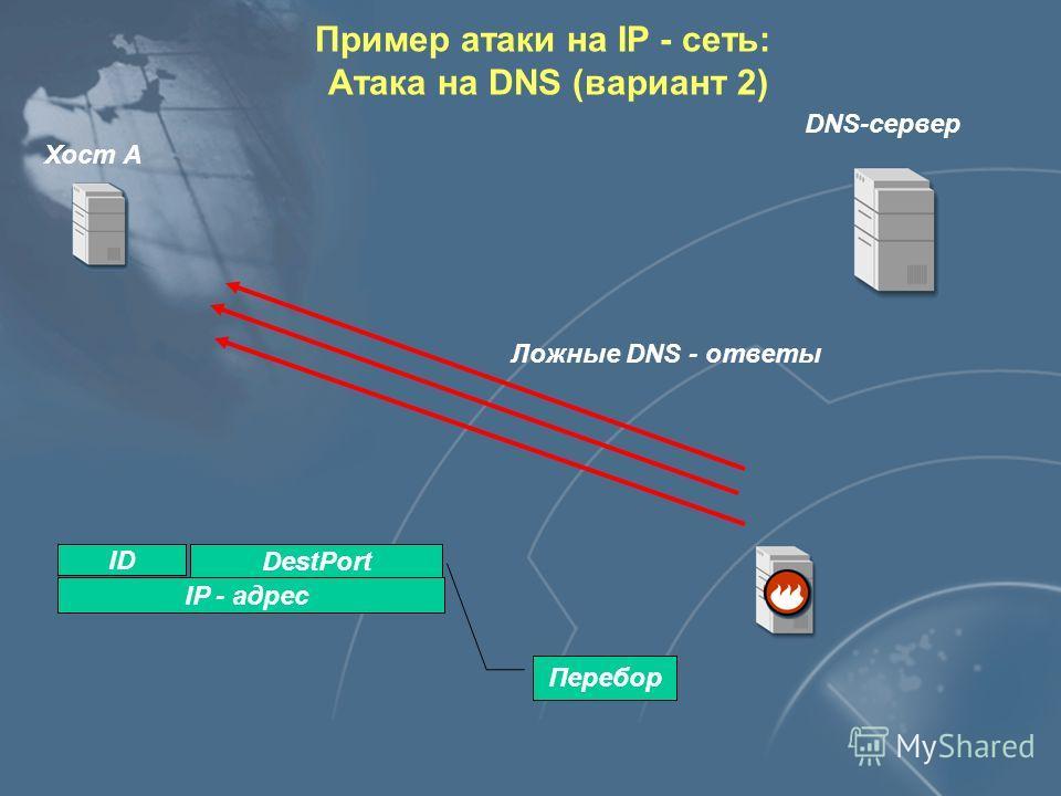 Пример атаки на IP - сеть: Атака на DNS (вариант 2) Нарушение нормального функционирования объекта атаки Местонахождение атакующего В разных сегментах с объектом атаки Используемые уязвимости Цель Слабая защищённость протокола DNS - - недостаток прое