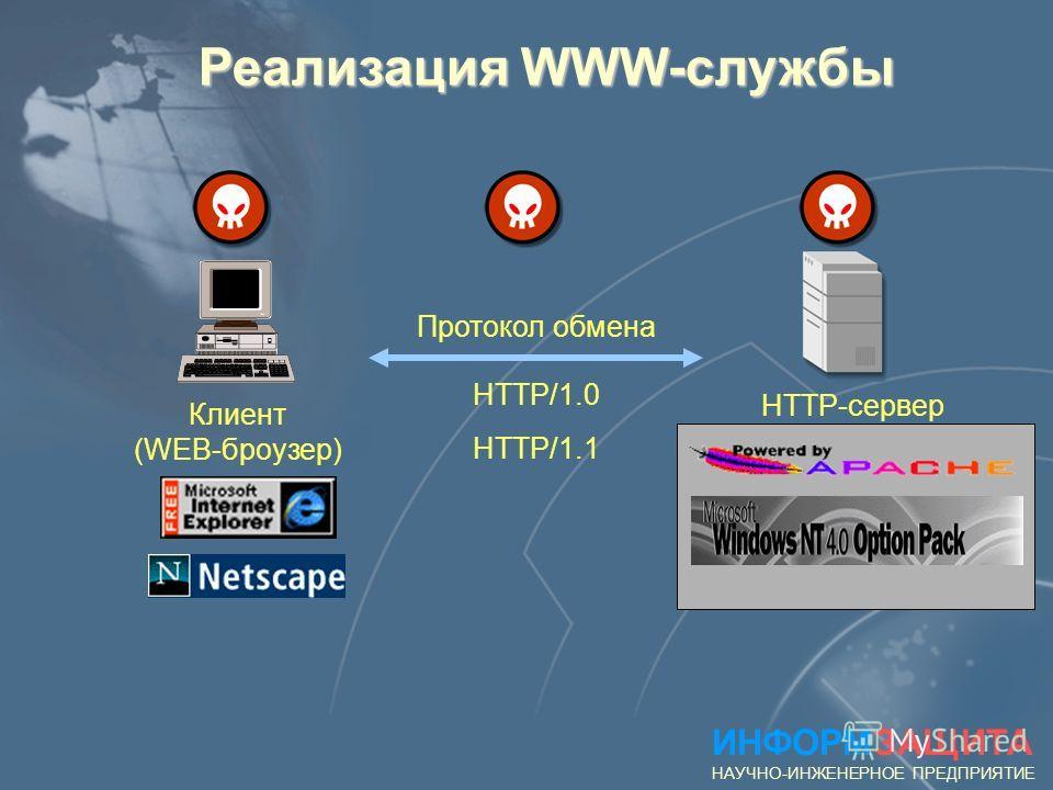 Запрос DNSSec qname=main.sale.company.com qtype=A Вопрос main.sale.company.com A ? main.sale.company.com A 100.0.0.120 main.sale.company.com SIG [подпись] Владелец sale.company.com NS ns.sale.company.com sale.company.com SIG [подпись] Дополнительно n