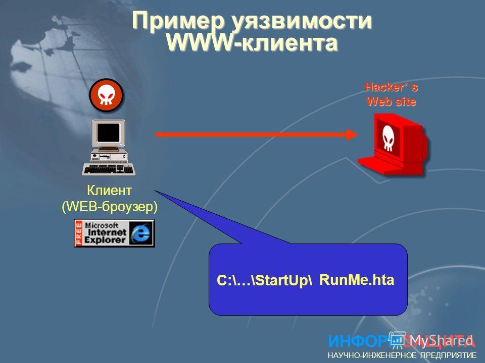 Корпоративный WWW-сервер ИНФОРМЗАЩИТА НАУЧНО-ИНЖЕНЕРНОЕ ПРЕДПРИЯТИЕ WWWсервер Внутренние сервера Рабочие места Центральный офис Маршру- тизатор МСЭ
