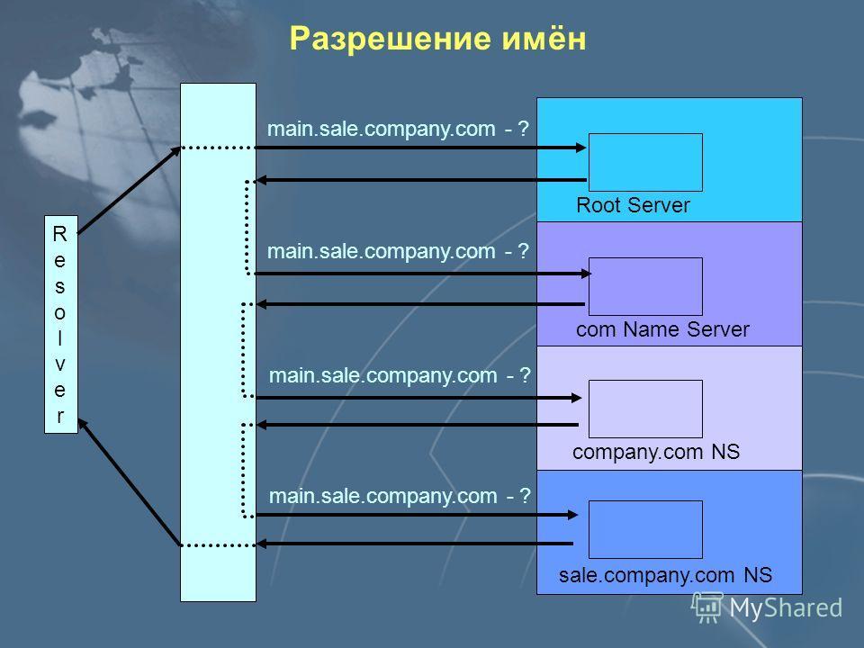 Записи Resource Record main.sale.company.com. IN A 100.0.0.120 sale sale.company.com Name Server sale.company.com. IN NS ns.sale.company.com