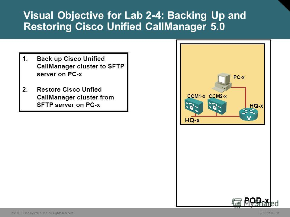 © 2006 Cisco Systems, Inc. All rights reserved. CIPT1 v5.0-11 Visual Objective for Lab 2-4: Backing Up and Restoring Cisco Unified CallManager 5.0 1. Back up Cisco Unified CallManager cluster to SFTP server on PC-x 2. Restore Cisco Unfied CallManager