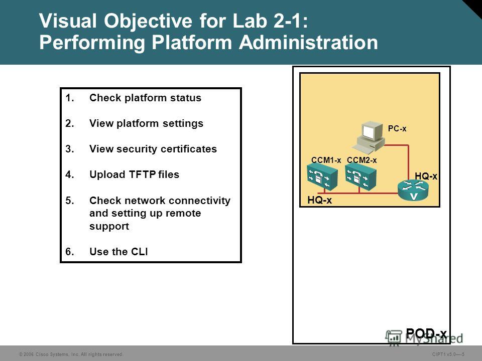 © 2006 Cisco Systems, Inc. All rights reserved. CIPT1 v5.0-5 Visual Objective for Lab 2-1: Performing Platform Administration POD-x PC-x HQ-x CCM1-xCCM2-x HQ-x 1. Check platform status 2. View platform settings 3. View security certificates 4. Upload