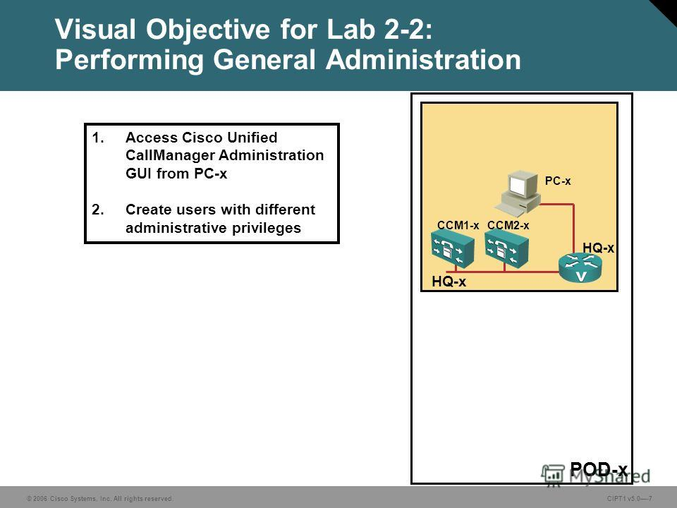 © 2006 Cisco Systems, Inc. All rights reserved. CIPT1 v5.0-7 Visual Objective for Lab 2-2: Performing General Administration POD-x PC-x HQ-x CCM1-xCCM2-x HQ-x 1. Access Cisco Unified CallManager Administration GUI from PC-x 2. Create users with diffe
