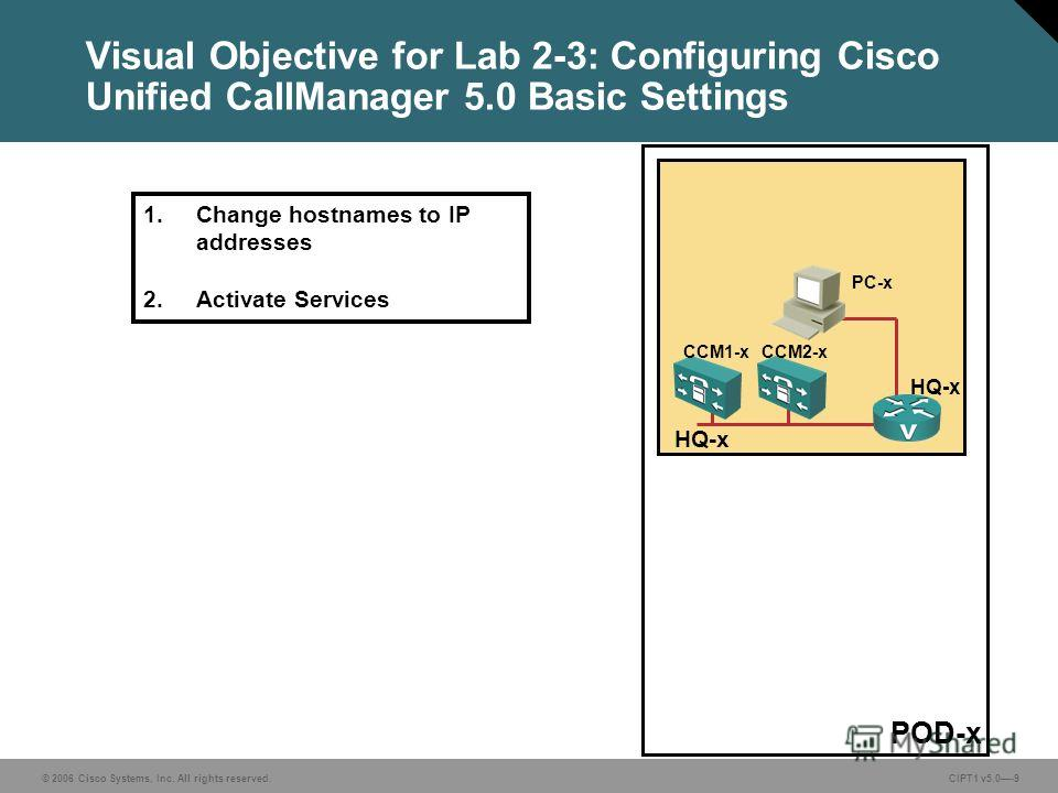 © 2006 Cisco Systems, Inc. All rights reserved. CIPT1 v5.0-9 Visual Objective for Lab 2-3: Configuring Cisco Unified CallManager 5.0 Basic Settings POD-x PC-x HQ-x CCM1-xCCM2-x HQ-x 1. Change hostnames to IP addresses 2. Activate Services