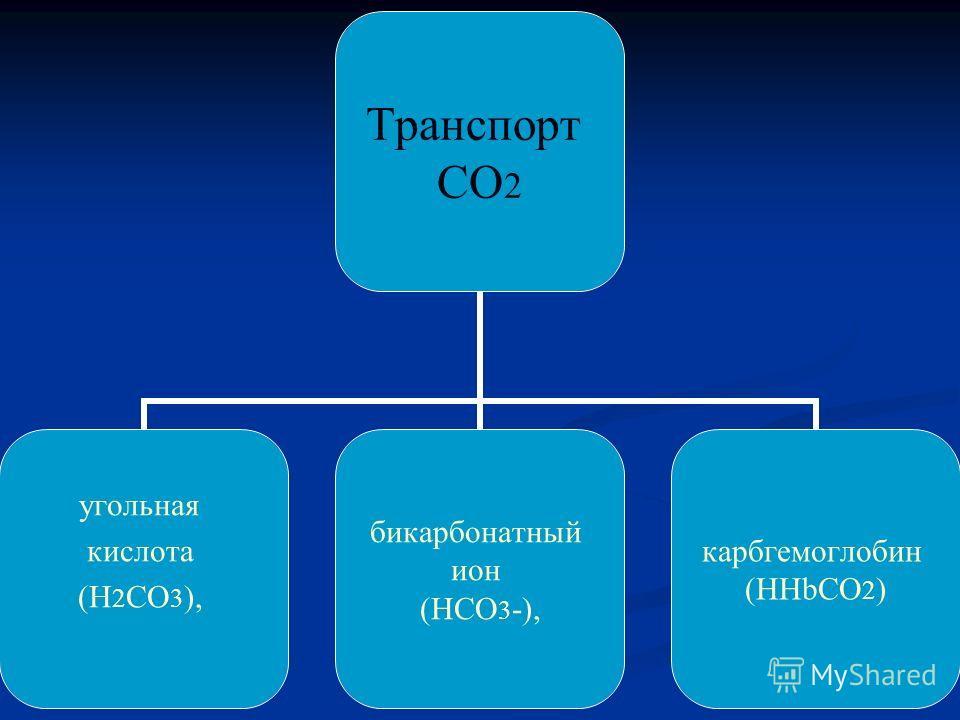 Транспорт СО2 угольная кислота (Н2СО3), бикарбонатный ион (НСО3-), карбгемоглобин (ННbСО2)
