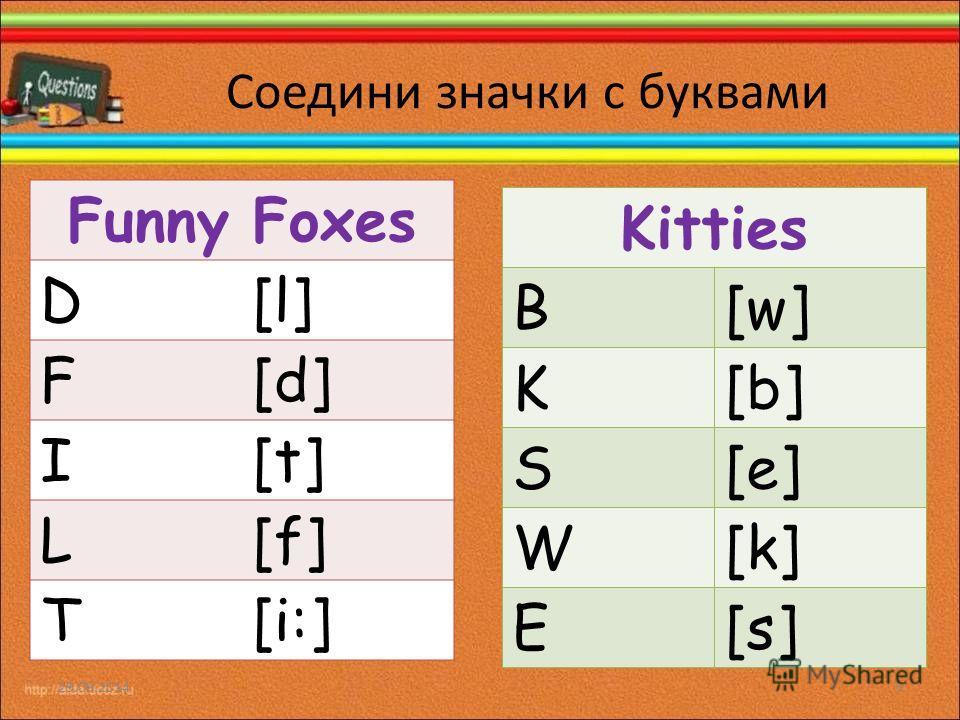 Соедини значки с буквами Funny Foxes D[l] F[d] I[t] L[f] T[i:] Kitties B[w] K[b] S[e] W[k] E[s] 29.09.20145