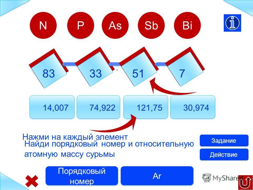 83 33157 14,00774,922 208,98 30,974 N Найди порядковый номер и относительную атомную массу висмута Задание Ar Порядковый номер P P AsSbBi Нажми на каждый элемент Действие
