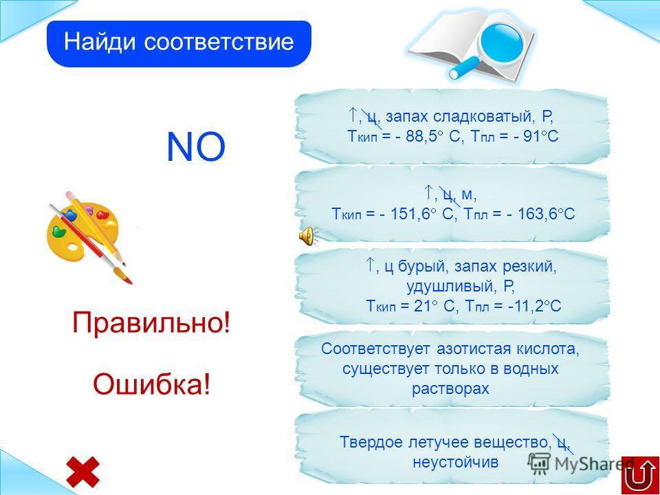 Твердое летучее вещество, ц, неустойчив N 2 O, ц, запах сладковатый, Р, Ткип = - 88,5 С, Тпл = - 91 С, ц, м, Ткип = - 151,6 С, Тпл = - 163,6 С, ц бурый, запах резкий, удушливый, Р, Ткип = 21 С, Тпл = -11,2 С Правильно! Соответствует азотистая кислота