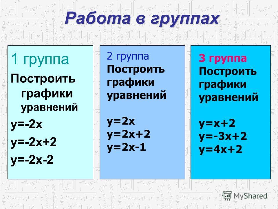 Работа в группах Работа в группах 1 группа Построить графики уравнений у=-2 х у=-2 х+2 у=-2 х-2 2 группа Построить графики уравнений y=2 х y=2 х+2 y=2 х-1 3 группа Построить графики уравнений y=х+2 y=-3 х+2 y=4 х+2