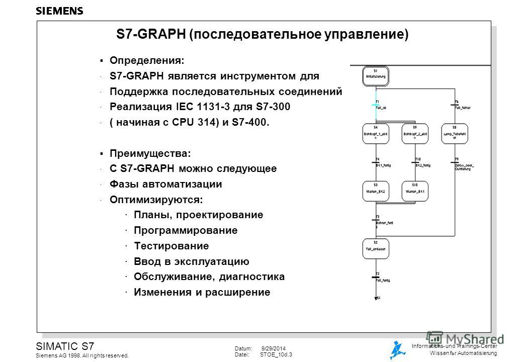 Datum: 9/29/2014 Datei:STOE_10d.3 SIMATIC S7 Siemens AG 1998. All rights reserved. Informations- und Trainings-Center Wissen fьr Automatisierung S7-GRAPH (последовательное управление) Определения: · S7-GRAPH является инструментом для · Поддержка посл