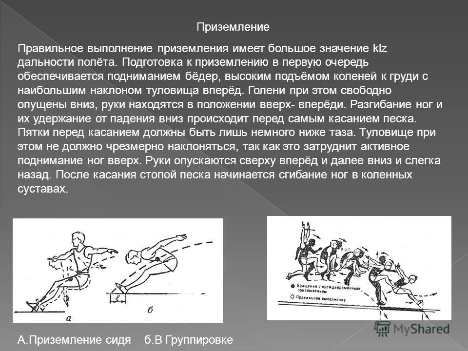 Приземление Правильное выполнение приземления имеет большое значение klz дальности полёта. Подготовка к приземлению в первую очередь обеспечивается подниманием бёдер, высоким подъёмом коленей к груди с наибольшим наклоном туловища вперёд. Голени при