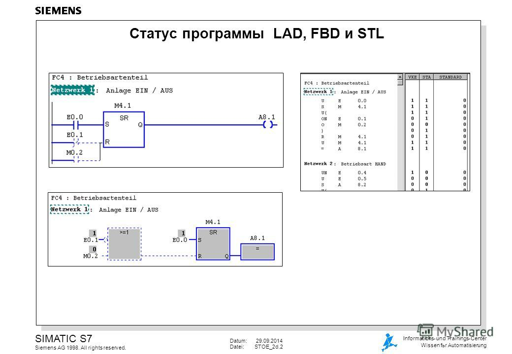 Datum: 29.09.2014 Datei:STOE_2d.2 SIMATIC S7 Siemens AG 1998. All rights reserved. Informations- und Trainings-Center Wissen fьr Automatisierung Статус программы LAD, FBD и STL