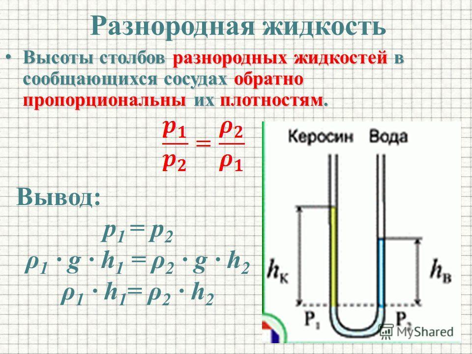 Разнородная жидкость Высоты столбов разнородных жидкостей в сообщающихся сосудах обратно пропорциональны их плотностям. Высоты столбов разнородных жидкостей в сообщающихся сосудах обратно пропорциональны их плотностям. Вывод: р 1 = р 2 ρ 1 g h 1 = ρ