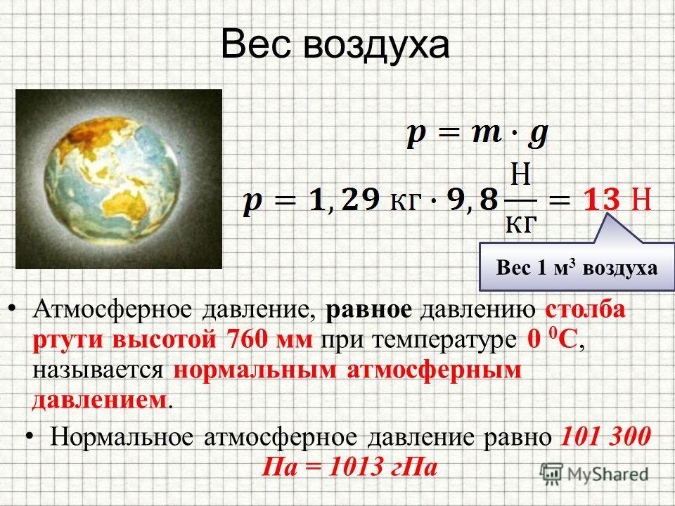Вес воздуха Вес 1 м 3 воздуха Атмосферное давление, равное давлению столба ртути высотой 760 мм при температуре 0 0 С, называется нормальным атмосферным давлением. Нормальное атмосферное давление равно 101 300 Па = 1013 г Па