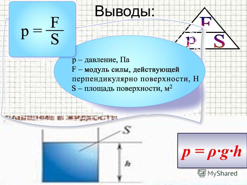 Выводы: p = ρ·g·h