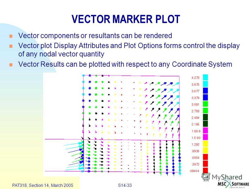 S14-33 PAT318, Section 14, March 2005 VECTOR MARKER PLOT Vector components or resultants can be rendered Vector plot Display Attributes and Plot Options forms control the display of any nodal vector quantity Vector Results can be plotted with respect