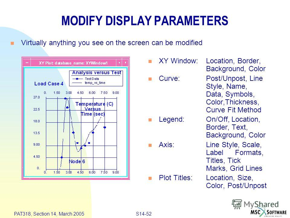 S14-52 PAT318, Section 14, March 2005 MODIFY DISPLAY PARAMETERS Virtually anything you see on the screen can be modified XY Window:Location, Border, Background, Color Curve: Post/Unpost, Line Style, Name, Data, Symbols, Color,Thickness, Curve Fit Met
