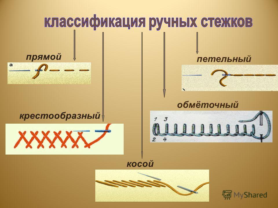 обмёточный косой петельный прямой крестообразный