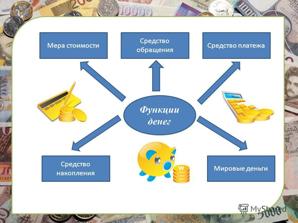 Функции денег Мера стоимости Средство обращения Средство платежа Мировые деньги Средство накопления