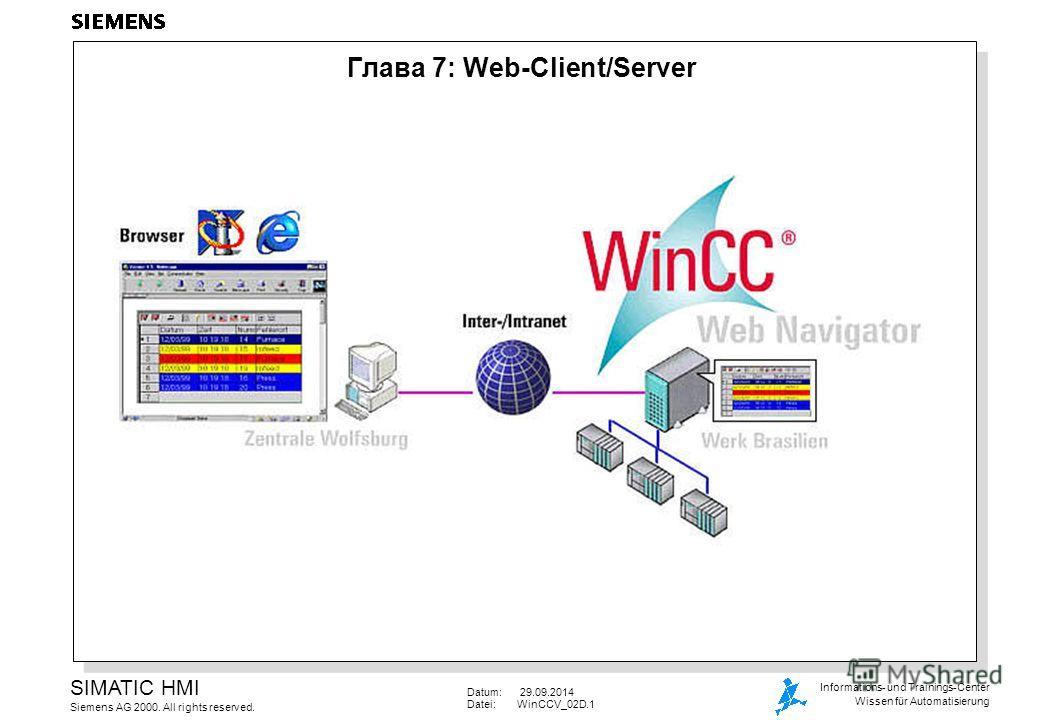 Datum: 29.09.2014 Datei:WinCCV_02D.1 SIMATIC HMI Siemens AG 2000. All rights reserved. Informations- und Trainings-Center Wissen für Automatisierung Глава 7: Web-Client/Server