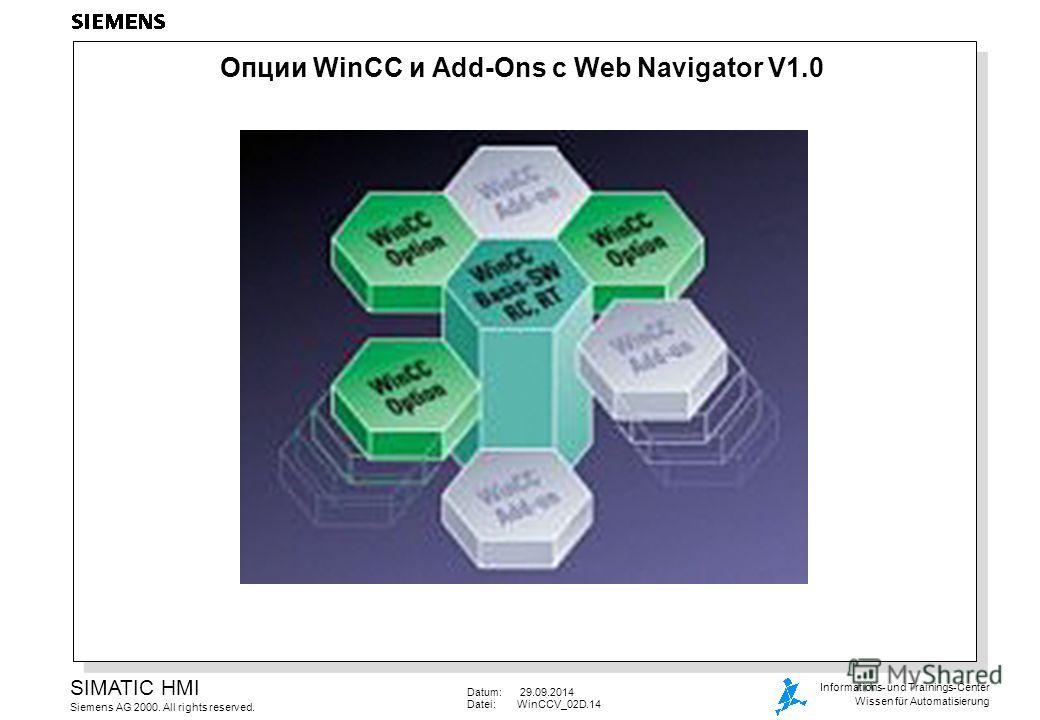 Datum: 29.09.2014 Datei:WinCCV_02D.14 SIMATIC HMI Siemens AG 2000. All rights reserved. Informations- und Trainings-Center Wissen für Automatisierung Опции WinСС и Add-Ons с Web Navigator V1.0