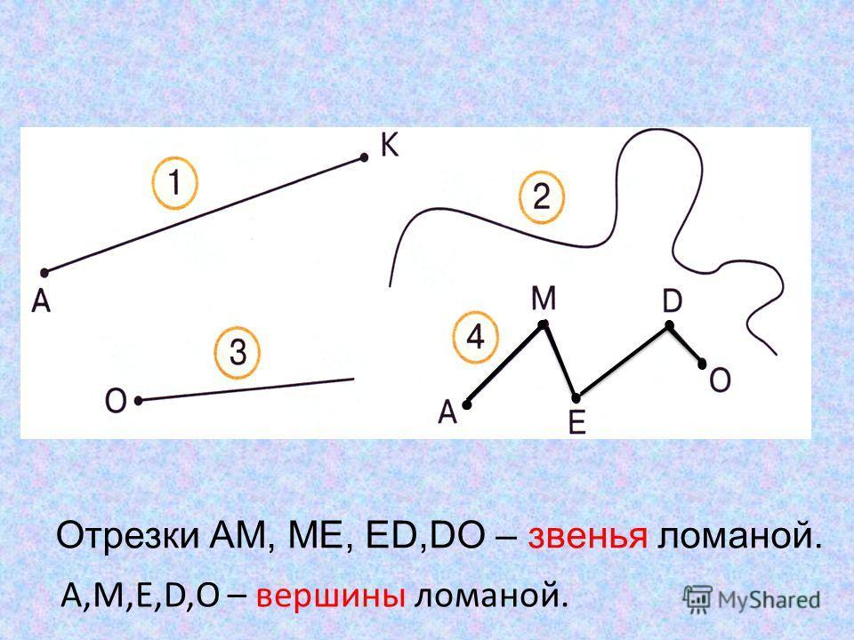 Отрезки АМ, МЕ, ЕD,DО – звенья ломаной. А,М,Е,D,О – вершины ломаной.