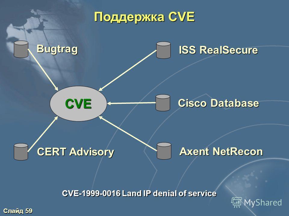Слайд 59 Поддержка CVE CVE-1999-0016 Land IP denial of service CVE CERT Advisory Bugtrag ISS RealSecure Cisco Database Axent NetRecon
