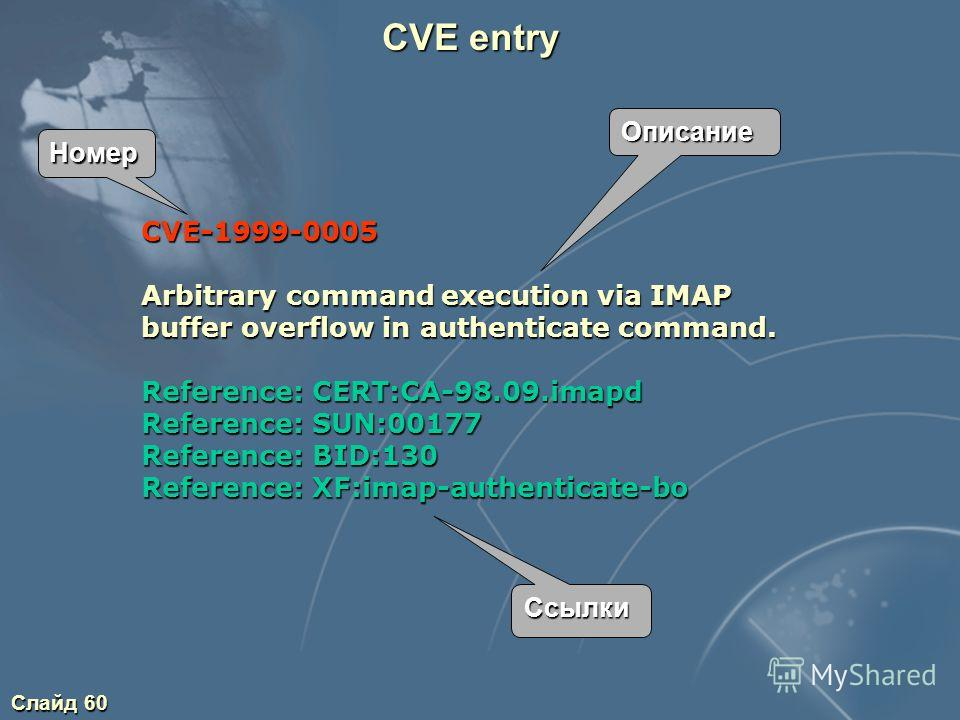 Слайд 60 CVE entry CVE-1999-0005 Arbitrary command execution via IMAP buffer overflow in authenticate command. Reference: CERT:CA-98.09. imapd Reference: SUN:00177 Reference: BID:130 Reference: XF:imap-authenticate-bo Номер Описание Ссылки