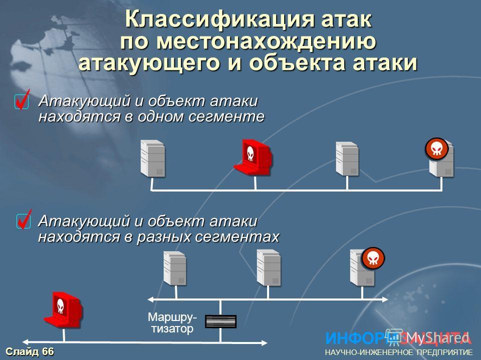 Слайд 66 Классификация атак по местонахождению атакующего и объекта атаки Атакующий и объект атаки находятся в одном сегменте Атакующий и объект атаки находятся в разных сегментах ИНФОРМЗАЩИТА НАУЧНО-ИНЖЕНЕРНОЕ ПРЕДПРИЯТИЕ Маршру- тизатор