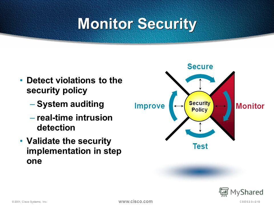 © 2001, Cisco Systems, Inc. www.cisco.com CSIDS 2.02-18 Secure Monitor Test Improve Security Policy Monitor Security Detect violations to the security policy –System auditing –real-time intrusion detection Validate the security implementation in step