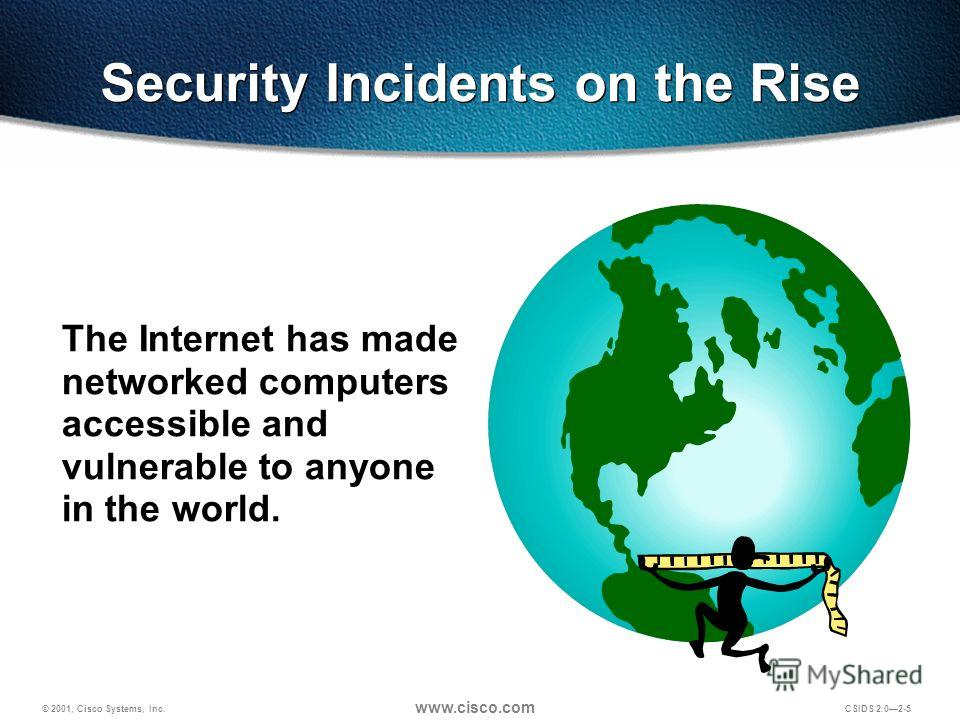 © 2001, Cisco Systems, Inc. www.cisco.com CSIDS 2.02-5 Security Incidents on the Rise The Internet has made networked computers accessible and vulnerable to anyone in the world.