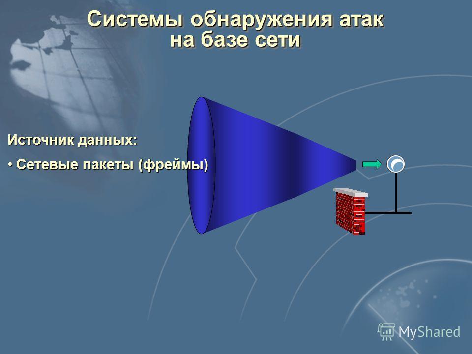 Системы обнаружения атак на базе сети E-Mail сервер WWWсервер Рабочие места Маршру- тизатор МЭ
