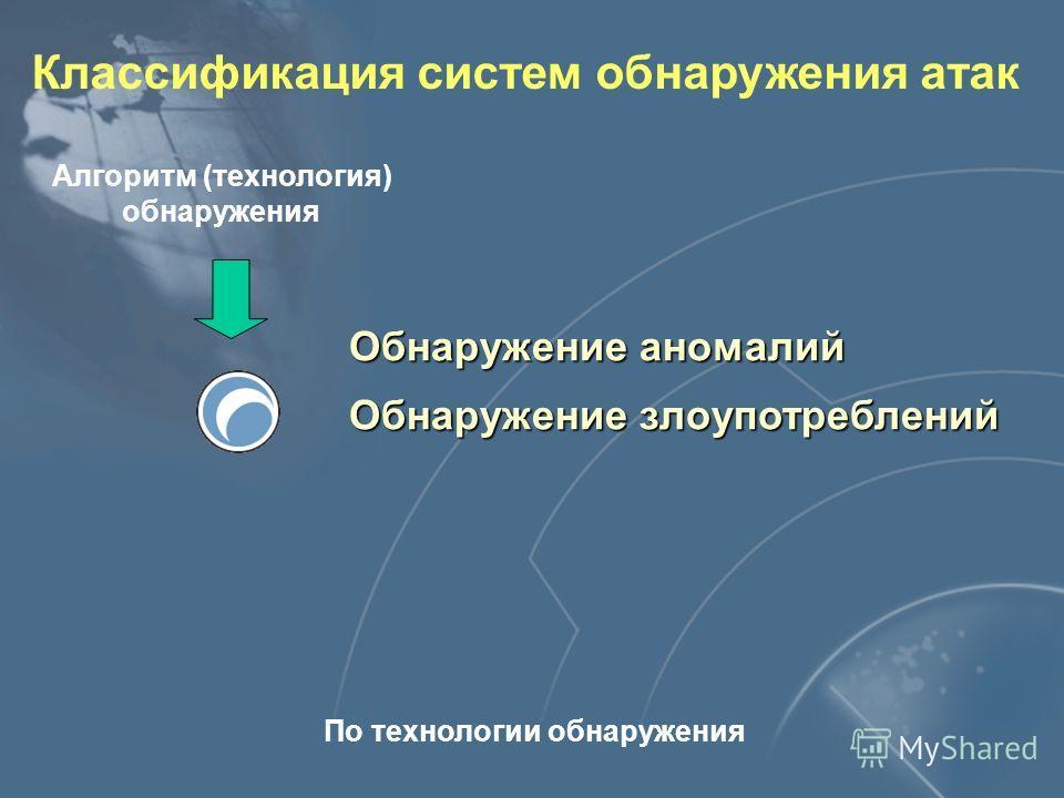 Системы обнаружения атак на базе сети Источник данных: Сетевые пакеты (фреймы) Сетевые пакеты (фреймы)