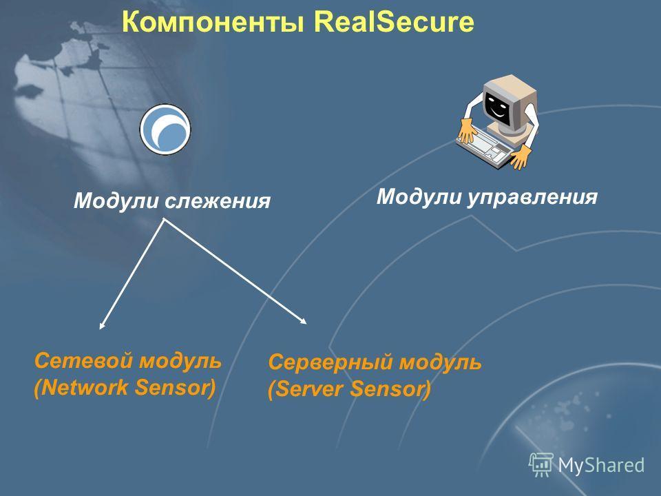 Система обнаружения атак RealSecure TCP IP NIC На базе узла На базе сети