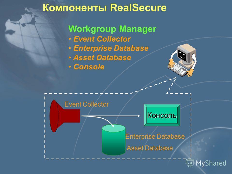 Компоненты RealSecure Модули слежения Модули управления Workgroup Manager Sensor Manager Командная строка Site Protector