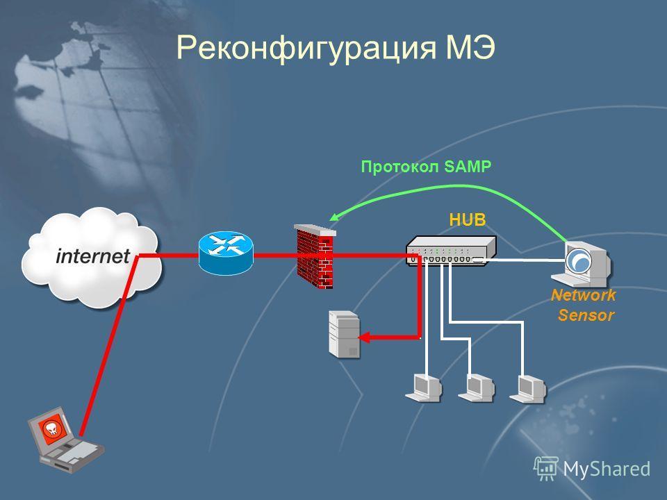 Реконфигурация МЭ Протокол SAMP Network Sensor