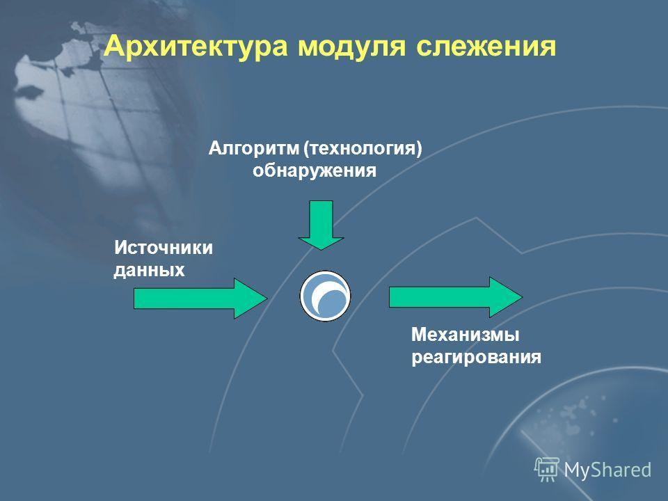 Архитектура систем обнаружения атак E-Mail сервер WWWсервер Рабочие места Маршру- тизатор МЭ