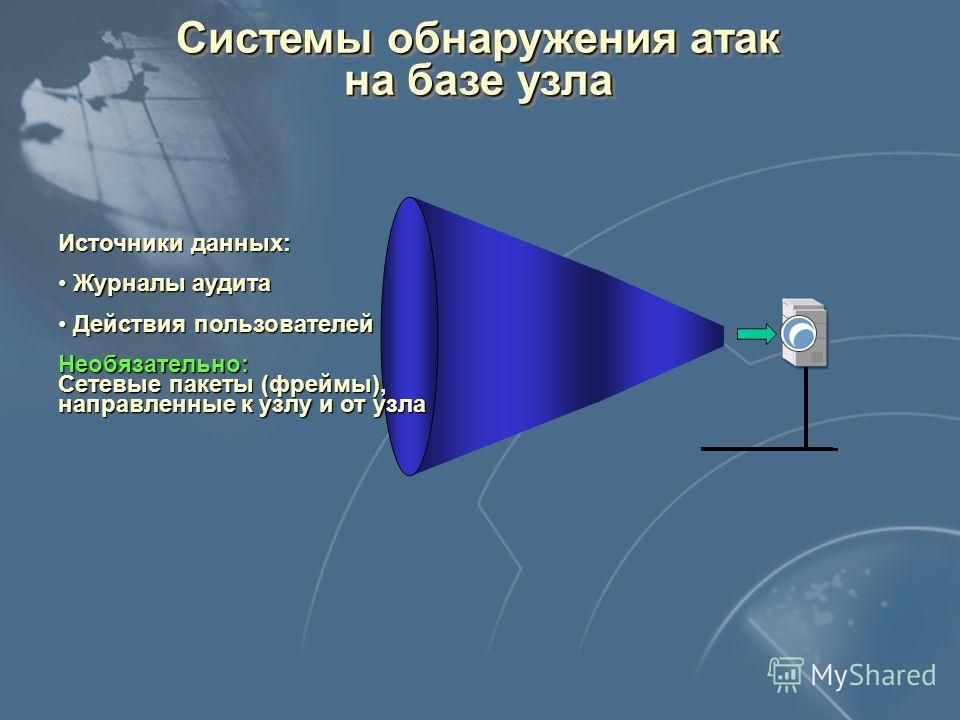 Системы обнаружения атак на базе узла E-Mail сервер WWWсервер Рабочие места Маршру- тизатор МЭ