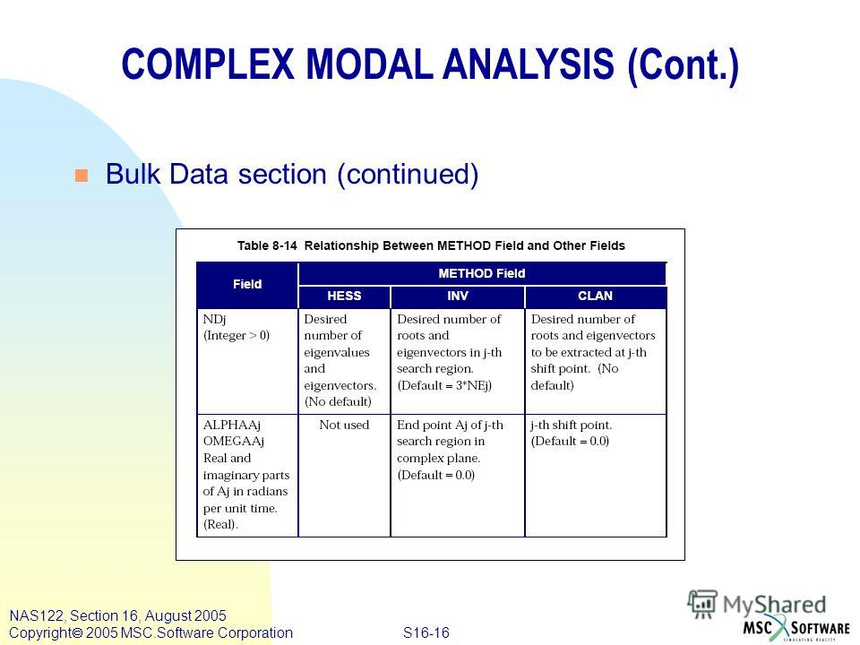 S16-16 NAS122, Section 16, August 2005 Copyright 2005 MSC.Software Corporation COMPLEX MODAL ANALYSIS (Cont.) n Bulk Data section (continued)