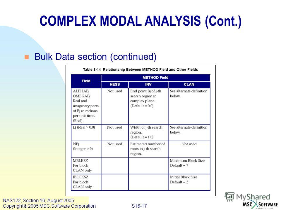 S16-17 NAS122, Section 16, August 2005 Copyright 2005 MSC.Software Corporation COMPLEX MODAL ANALYSIS (Cont.) n Bulk Data section (continued)