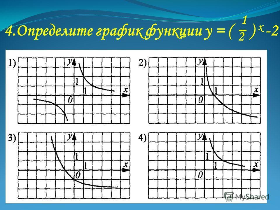 4. Определите график функции у = ( ) х -2 1 2