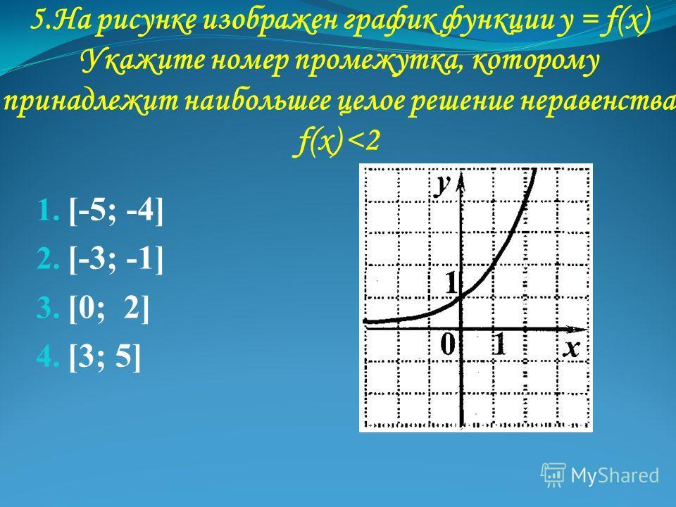 1. [-5; -4] 2. [-3; -1] 3. [0; 2] 4. [3; 5] 5. На рисунке изображен график функции у = f(х) Укажите номер промежутка, которому принадлежит наибольшее целое решение неравенства f(х)