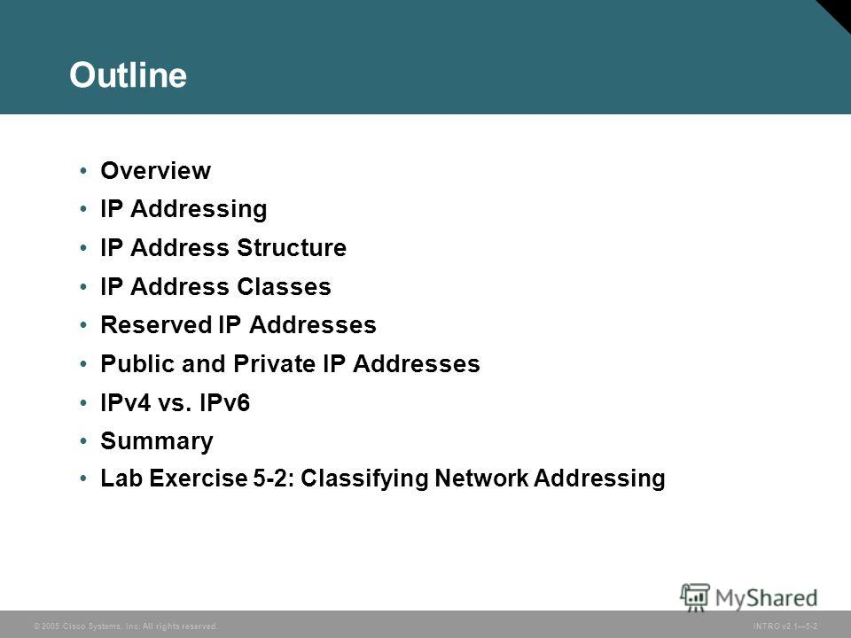 © 2005 Cisco Systems, Inc. All rights reserved.INTRO v2.15-2 Outline Overview IP Addressing IP Address Structure IP Address Classes Reserved IP Addresses Public and Private IP Addresses IPv4 vs. IPv6 Summary Lab Exercise 5-2: Classifying Network Addr